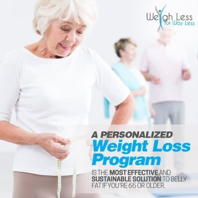 WLWL - Beating Belly Fat after the Age 65 -min