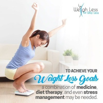 Hormonal Weight Gain - achieve your weight loss goals!