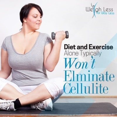 Weigh Less for Way Less -Diet and Excercise-min