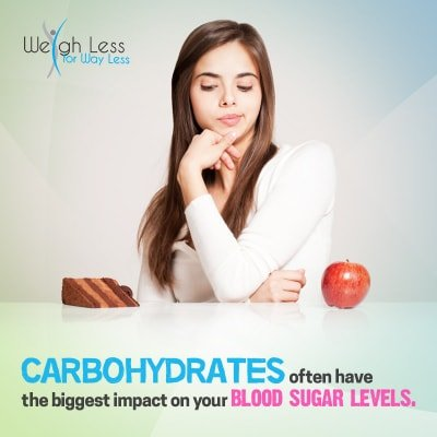 Carbohydrates affects blood sugar levels