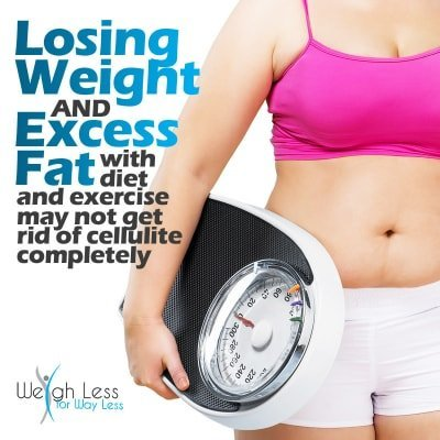 Lose weight and excess fat - Weigh Less for Way Less